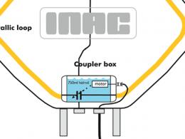 Condensadores variables en Hidroil